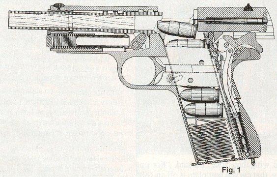 Viselhetjük-e csőre töltve önvédelmi fegyverünket?