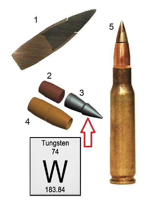 Hiperdrága új amerikai géppuskalőszer